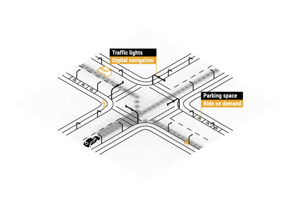 Foundation for Transportation - Influence Autonomous Vehicles Phase 1