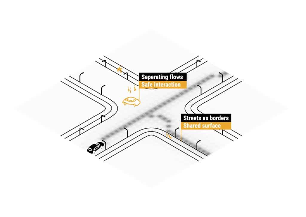 Foundation for Transportation - Influence Autonomous Vehicles Phase 2