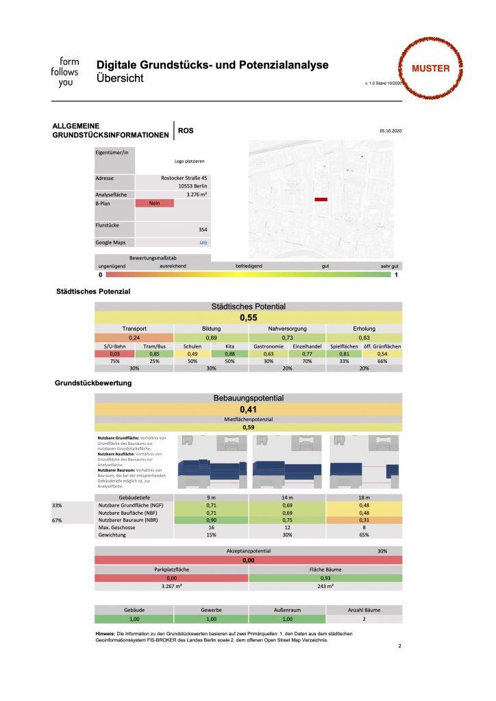 ROS_Muster-Report
